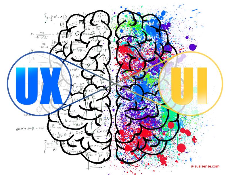 UI UX設計是什麼?